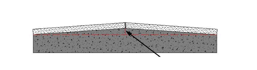 ناهمترازی و خروج از محوریت دو قطعه ی سنگ یا موزاییک نسبت به هم